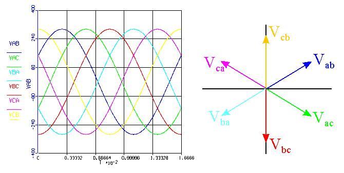 Cr on Triac Phase Control Circuit