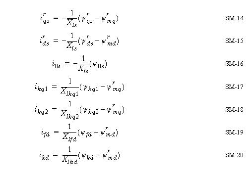 Synchronous machine explanation and demonstration for Dc motor horsepower calculator